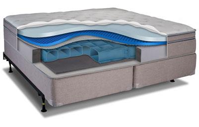 Personal Comfort Bed Cutaway