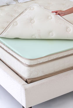 Mattress Cover Care Dry Clean Only